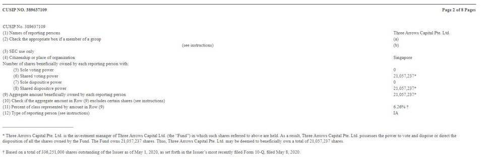 """剖析""""巨鲸""""灰度背后的23位金主:谁才是比特币信托最大的持仓者?"""