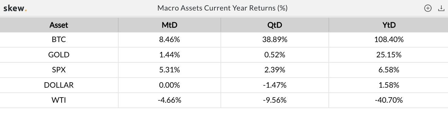 """020年新惊喜:第四季度比特币价格上涨42%,表现优于顶级银行股"""""""