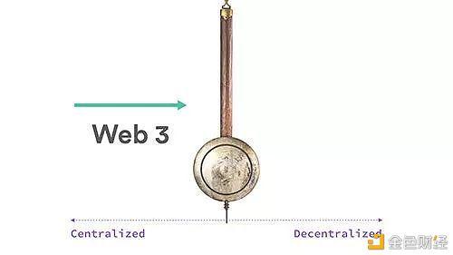 优优荐读 | Web3的三次革命