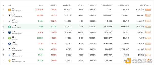 比特币全产业链一文解析