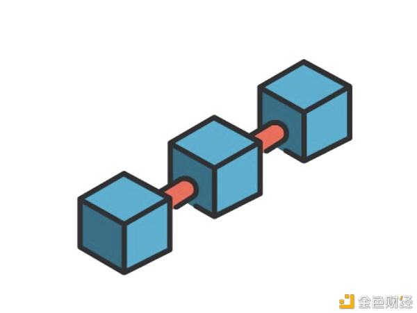 一文看懂以太坊layer2扩容方案