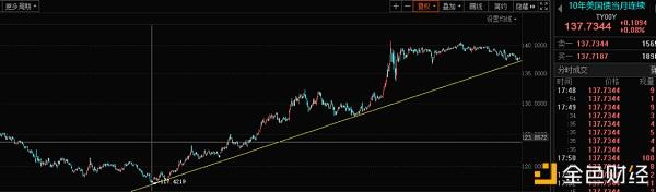 深思比特币长远价值与短期波动