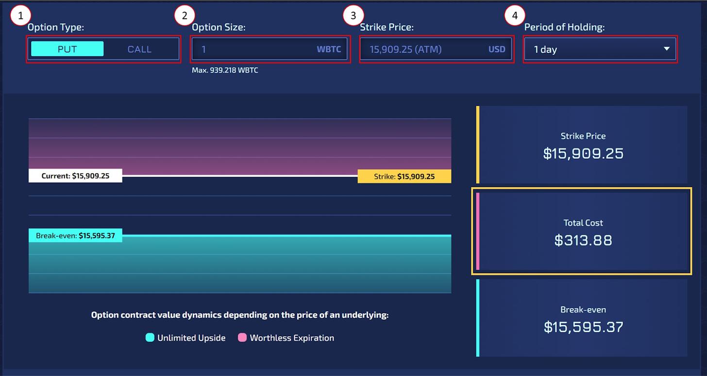 DeFi中隐藏的万亿美元市场,一文玩转DeFi期权产品Hegic
