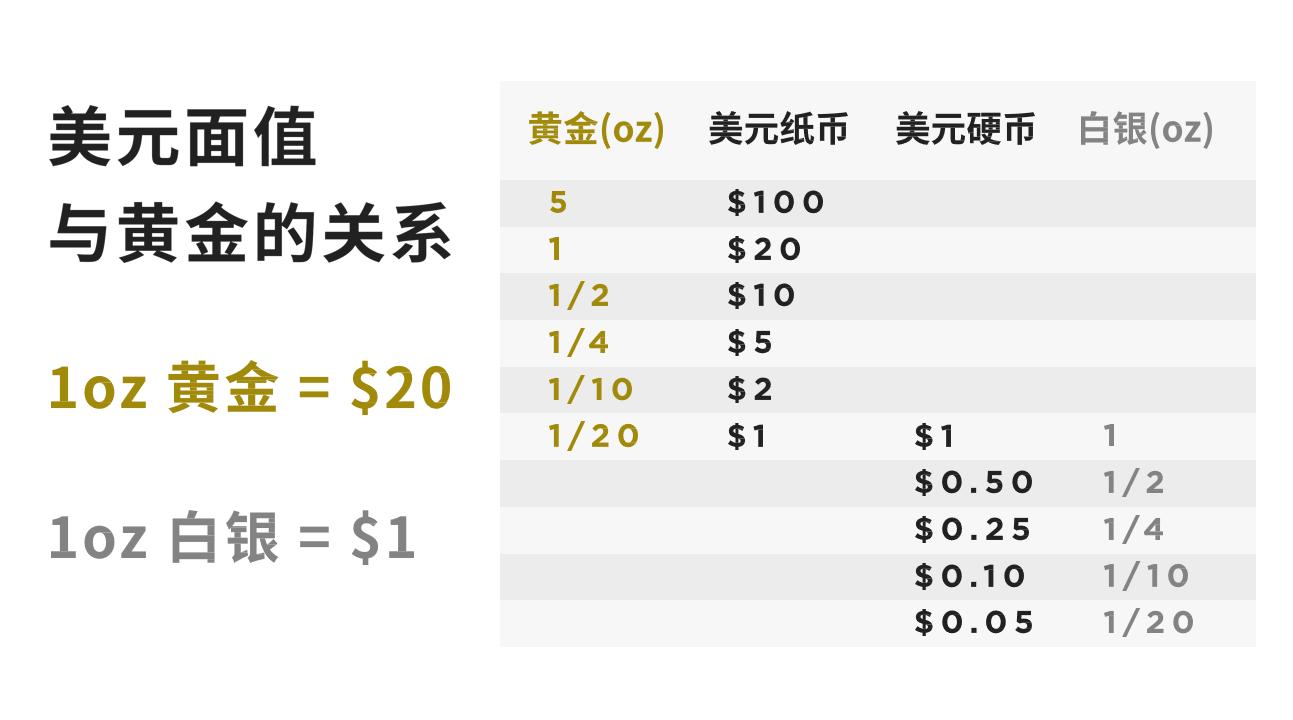 李启元:比特币10到15年后可能涨1000倍 | 世界区块链大会·武汉