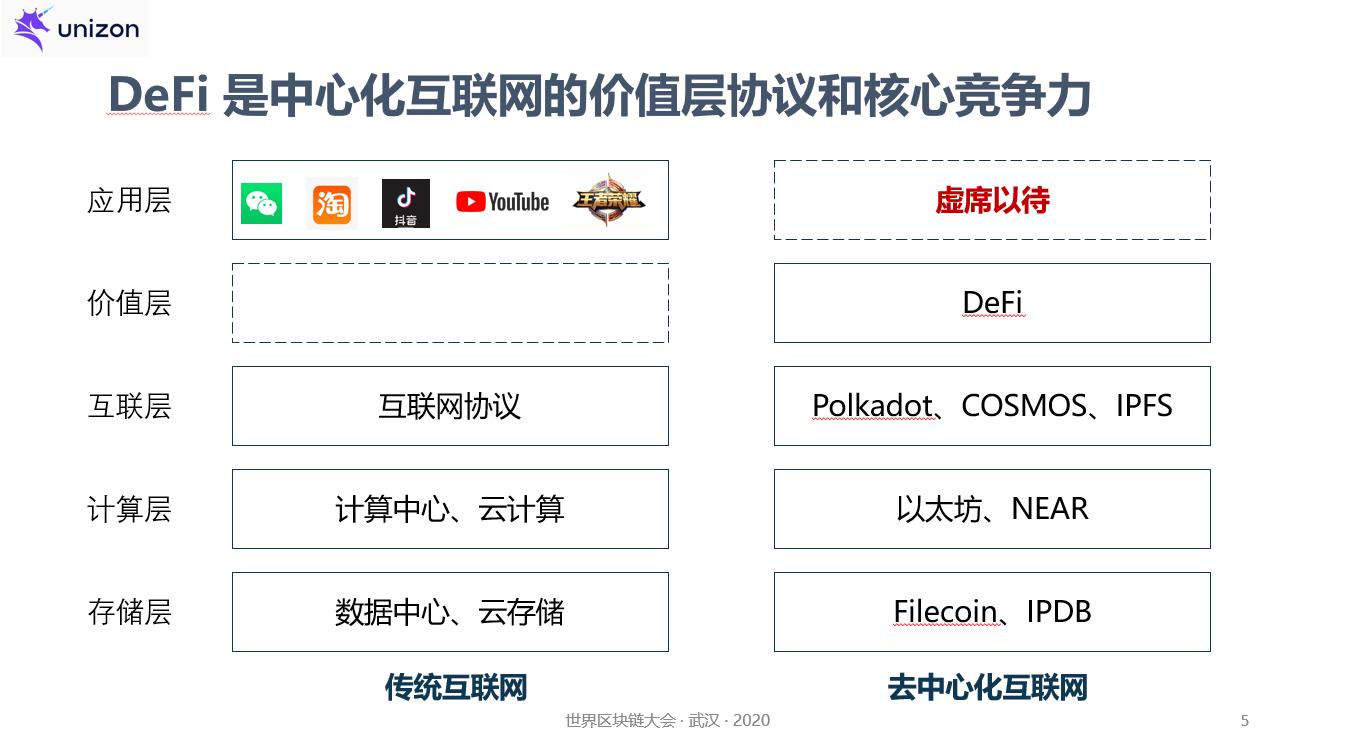 孟岩:产业区块链和DeFi并不矛盾,而是互补关系 | 世界区块链大会·武汉