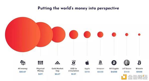散户还剩多少比特币 又是谁通过机构在控制比特币价格?