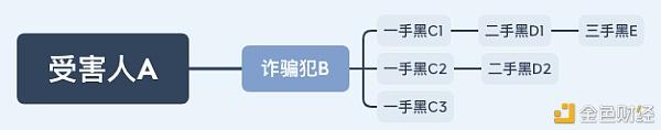 """律师致全国""""冻友""""的一封信(上篇)"""