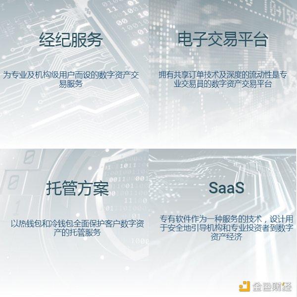 首发   从OSL首获牌探索香港数字资产及交易所合规进程