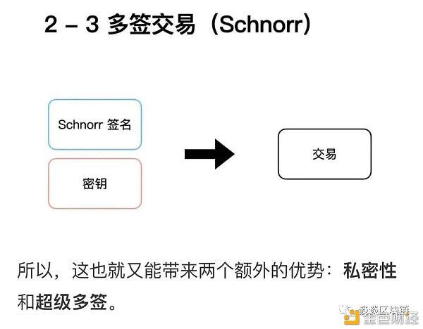 n-n多签与m-n多签谁才是正在的Schnorr