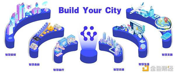 """论CyberVein在新型智慧城市建设中的应用现状 让智慧城市不再""""乌托邦"""""""