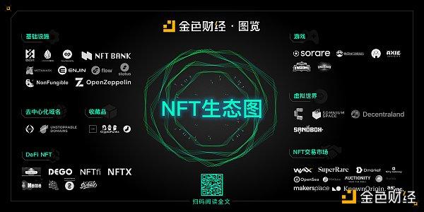 春节荐读丨凭什么说NFT会火