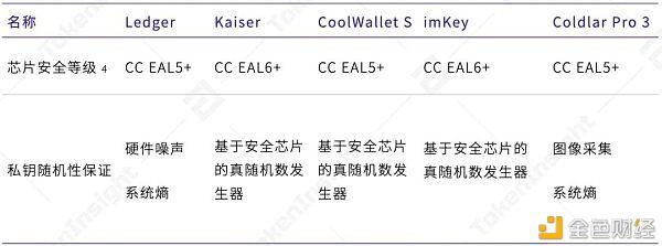 """020年度数字钱包行业研究报告:方便DeFi交易、支持多公链"""""""