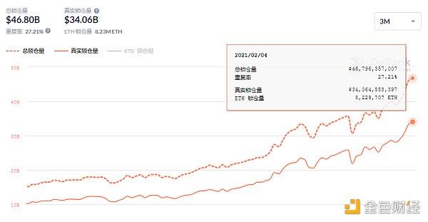 优优DeFi日报 | 过去24小时SushiSwap唯一的活动地址钱包数量下降58.81%