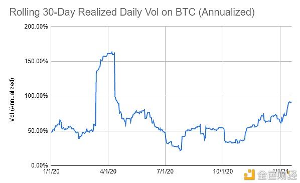 uVOL 代币:追踪并交易资产波动性