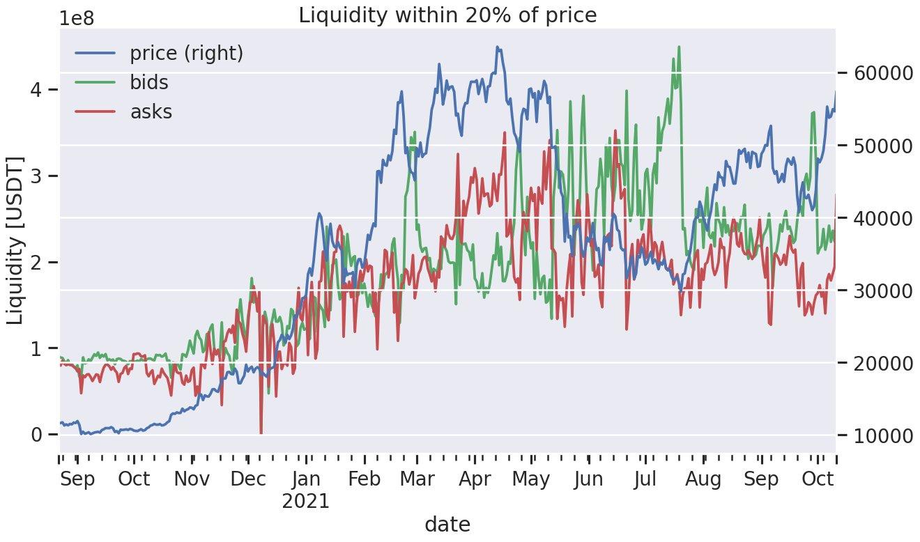 """分析师:比特币的6万美元阻力位表明在达到历史高点之前可以""""逢低买入"""""""